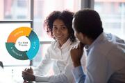 Our KAM Process: Your Roadmap for Building Customer Engagement