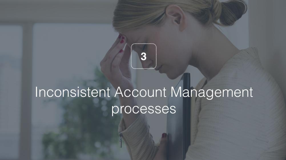 Inconsistent Processes