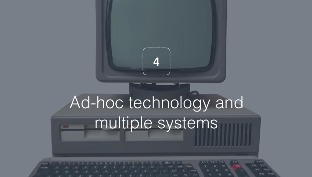 Ad-Hoc Technology